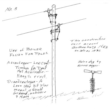 Poles & Supports | The Song of the Open Wire