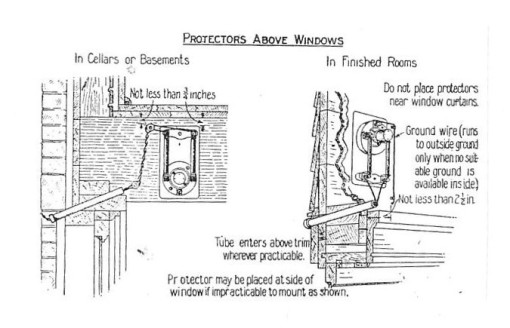 protection equipment for open wire