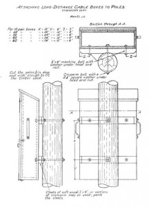 1909 Specification for attaching cable distributing b