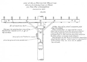 Use of open wire AT&T No. 61 Protector on lead cable to open wire junction in 1916.
