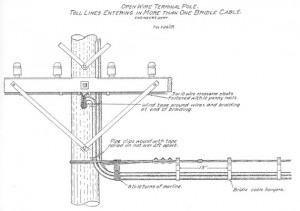 Open wire meeting cable with bridling runs, c. 1909.
