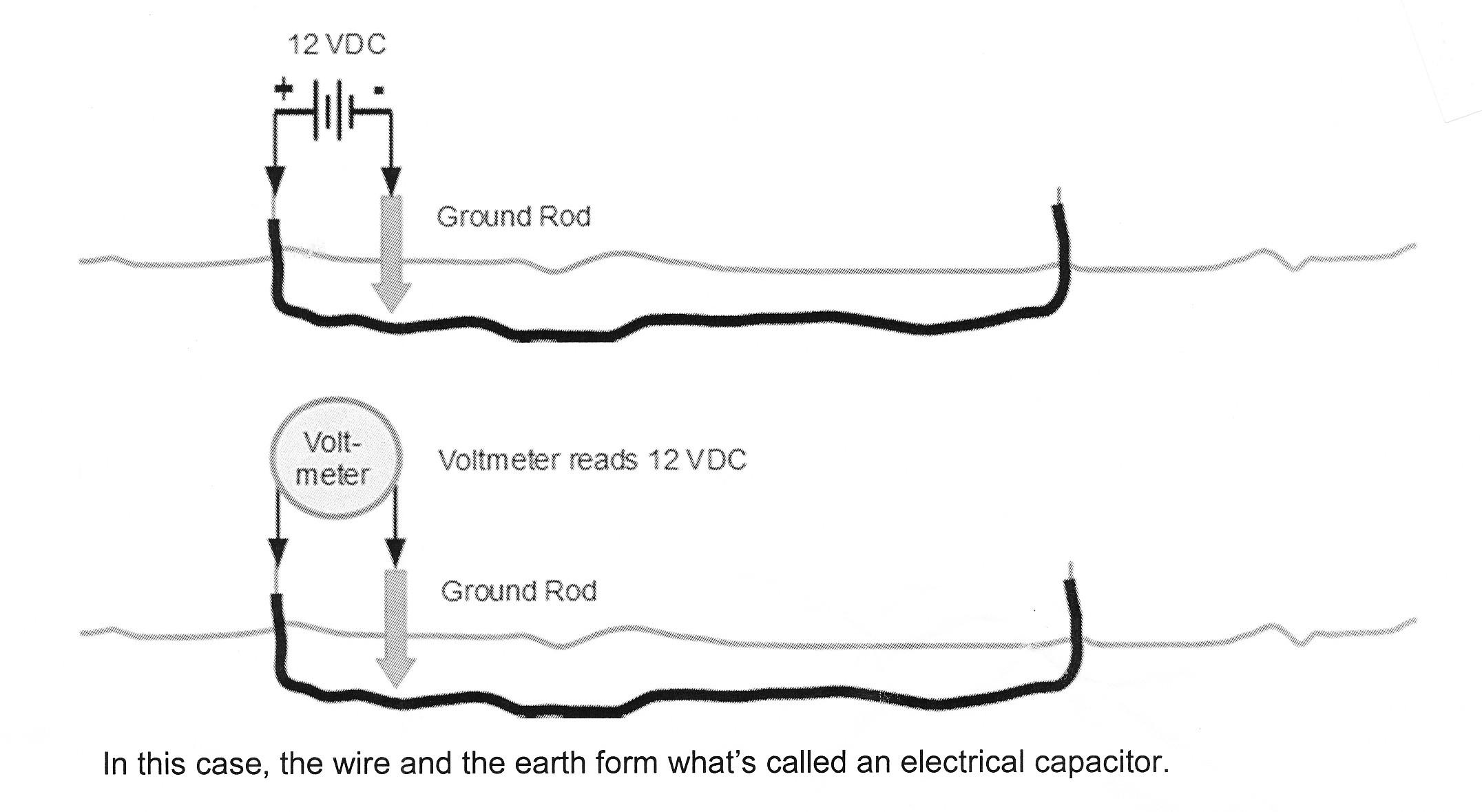 12VDC Voltmeter