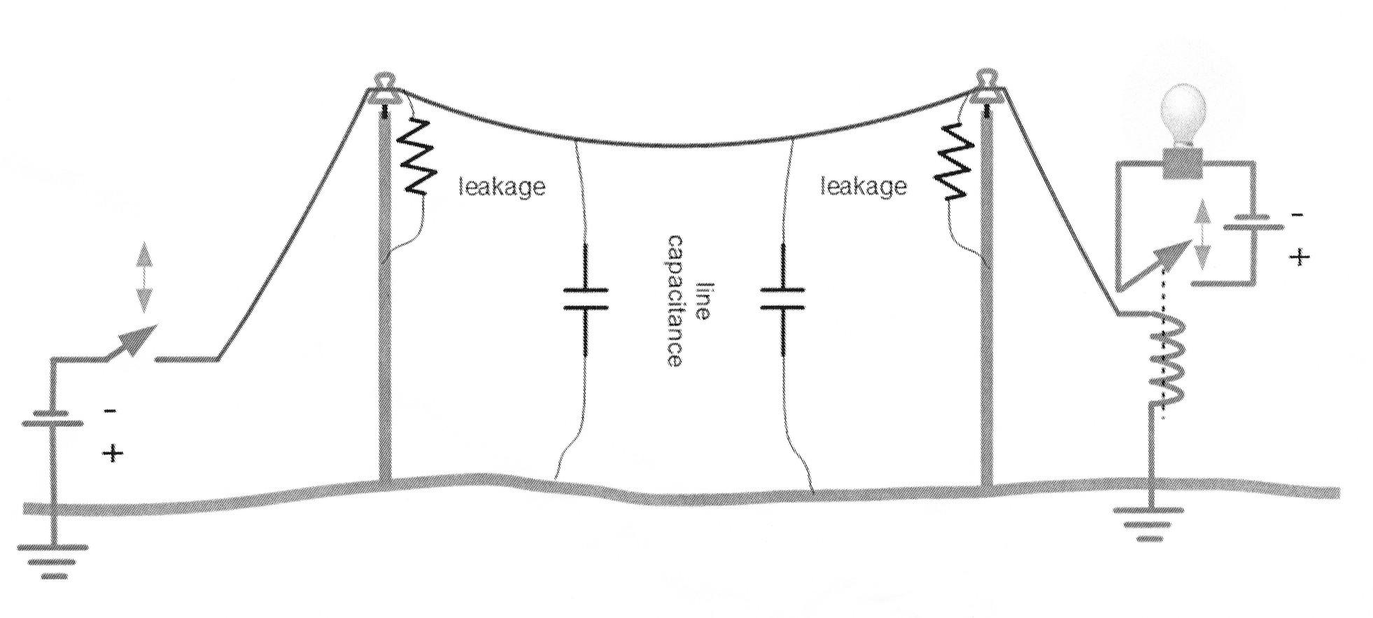 Insulator Line telegraph