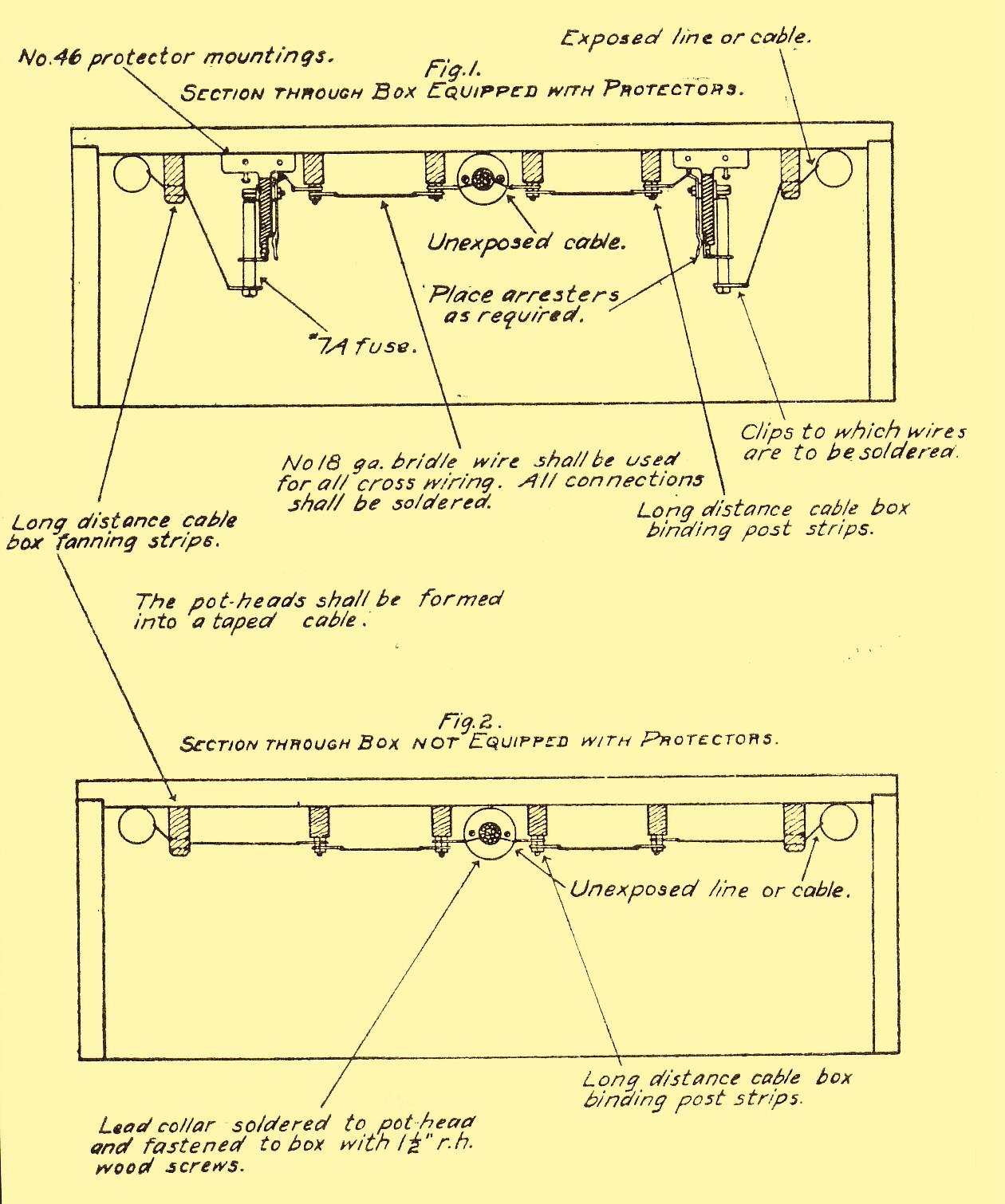distributing-box-interior-profile-of-equipment-placement